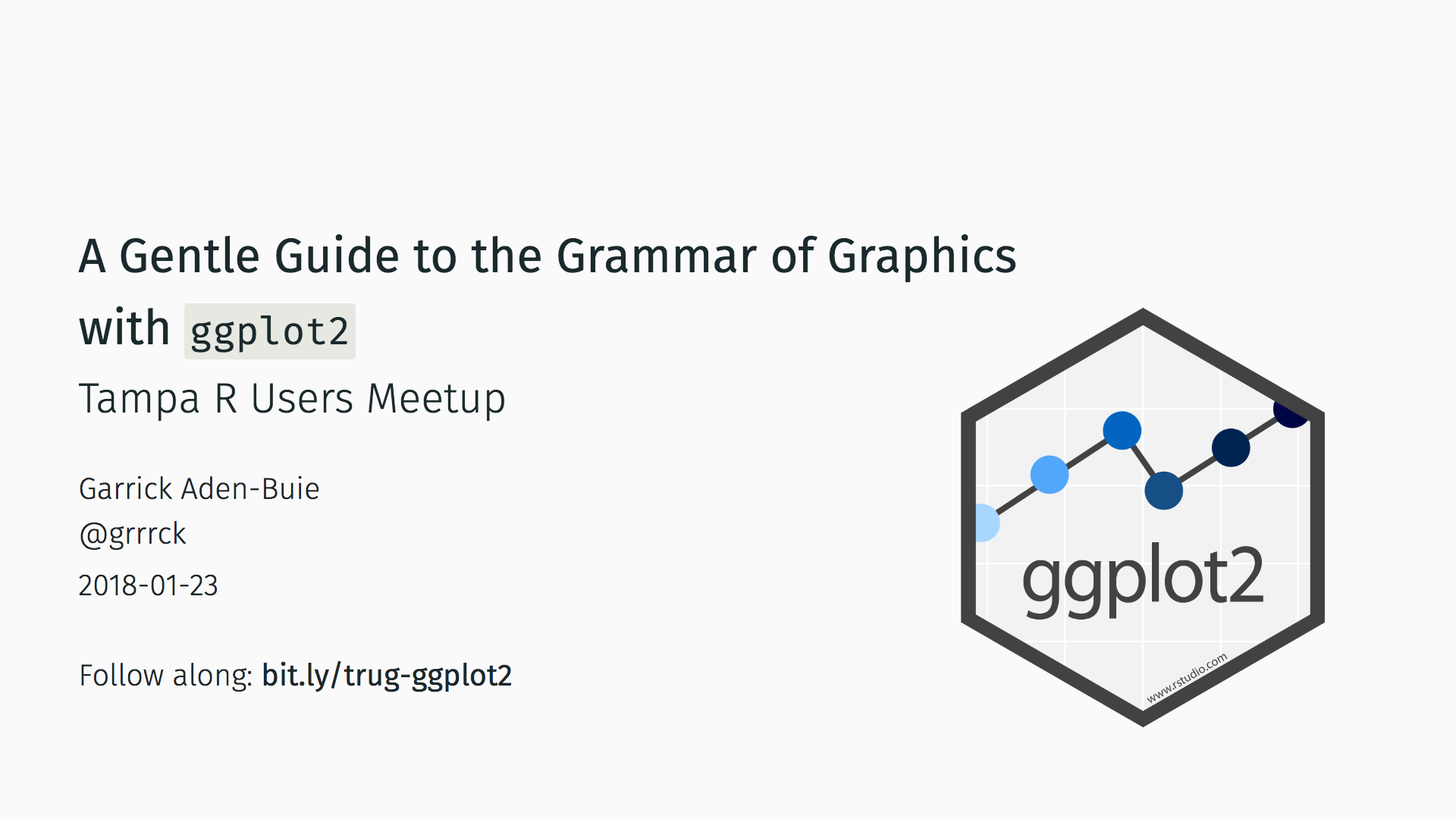 A Gentle Guide to the Grammar of Graphics with ggplot2